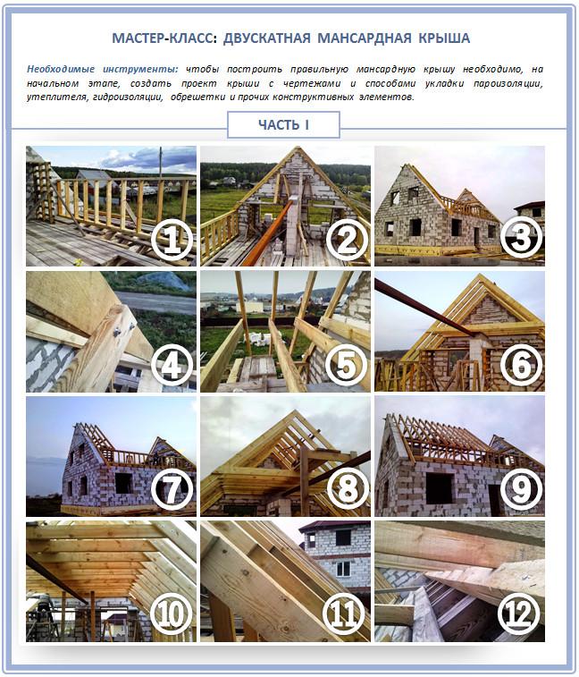 Внутренняя конструкция двускатной мансардной крыши