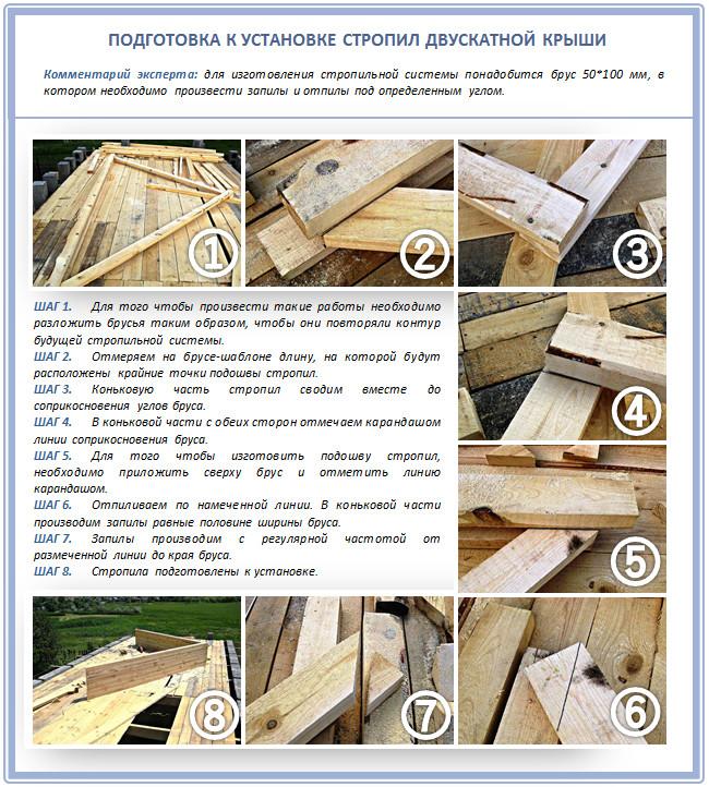 Подготовка стропил для двускатной крыши