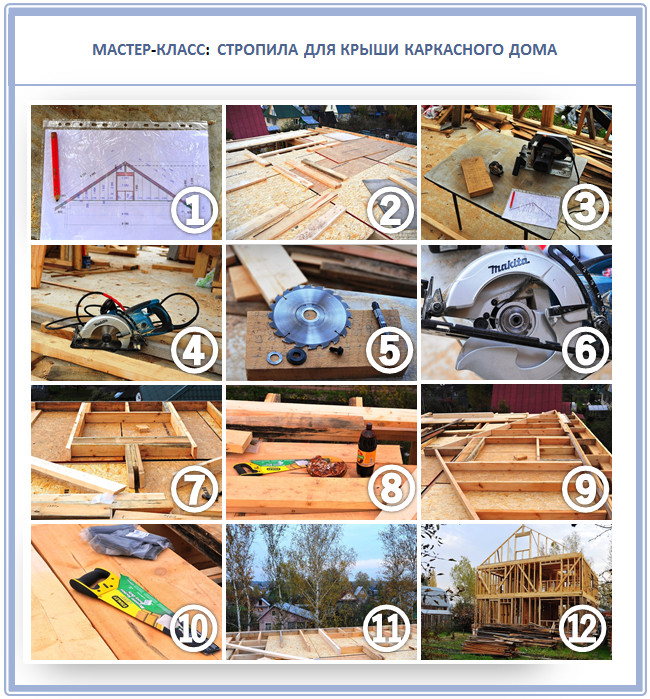 Как сделать стропила для двускатной крыши