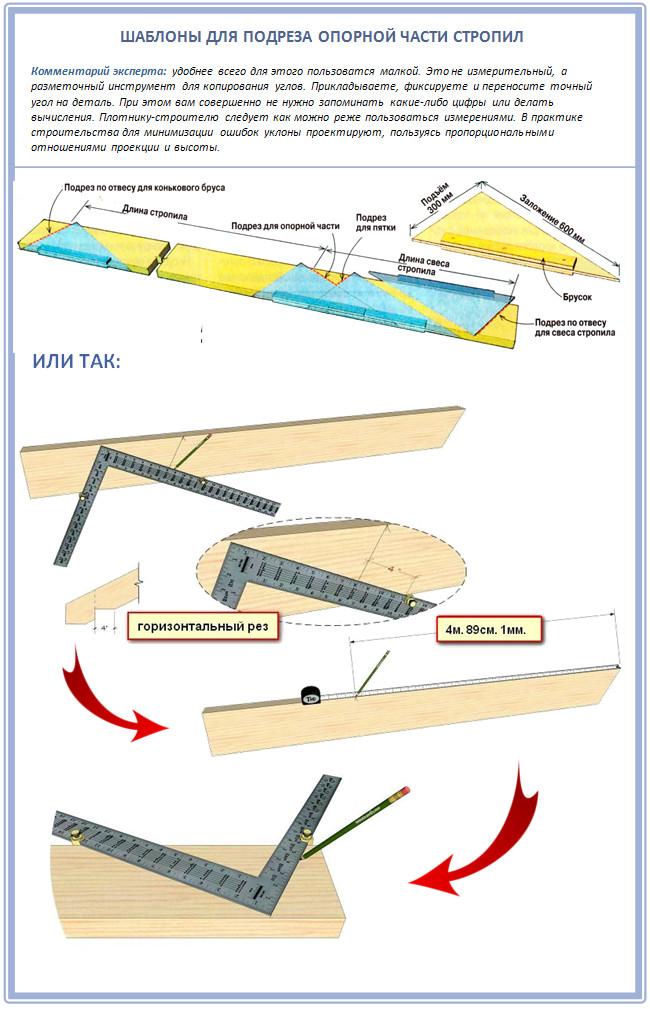 Шаблоны для подрезания стропил