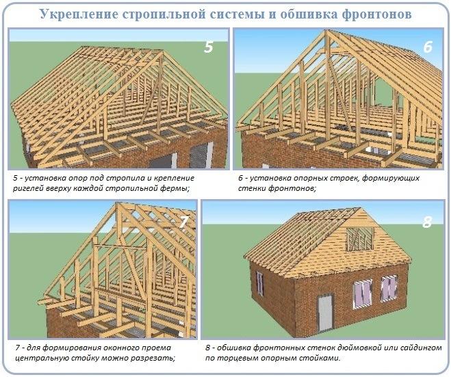 Как сделать крышу углом для дома, имеющего в основании прямоугольник
