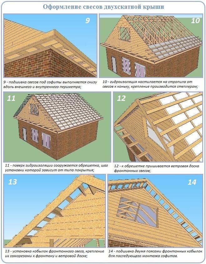 Устройство фронтонов двускатной крыши
