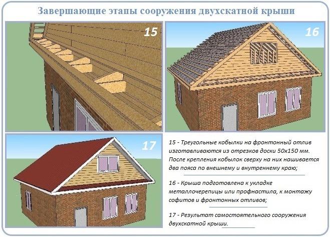 Завершающие процессы сооружения двухскатной крыши