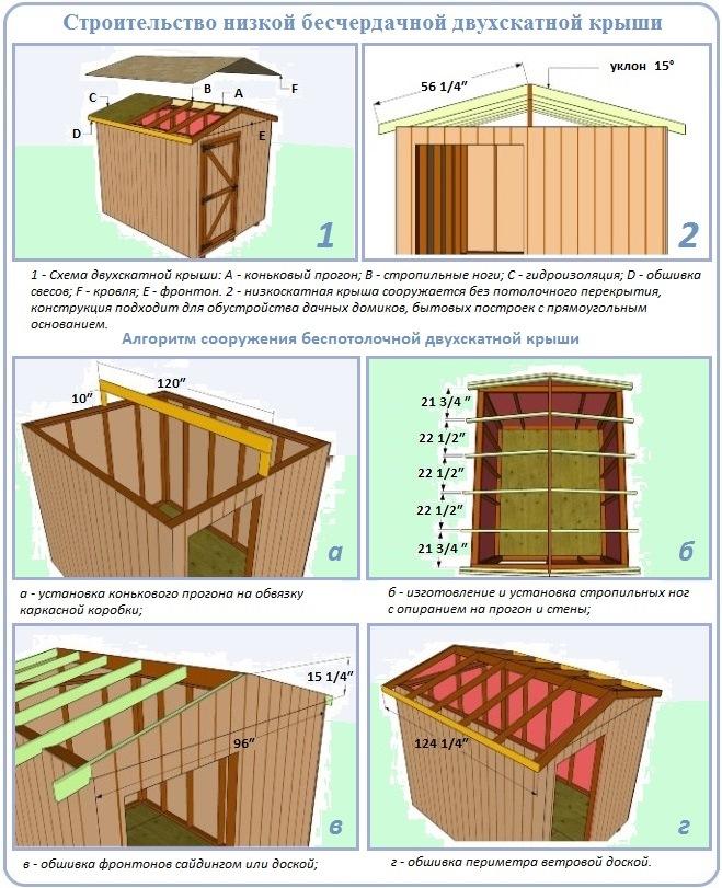 Как сделать крышу углом для дома с прямоугольным основанием
