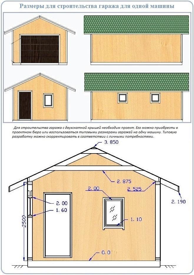 Как построить гараж с двухскатной крышей: схема и проект