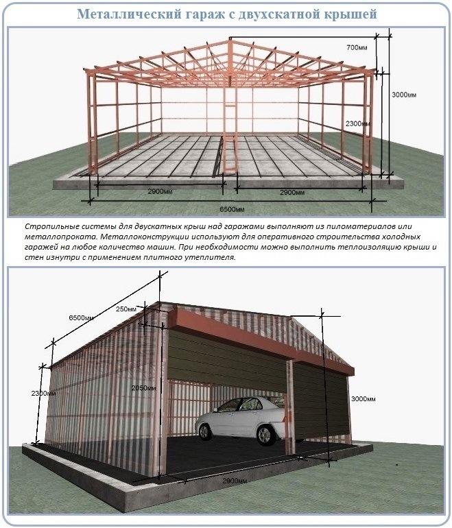 Схема и размеры для строительства гаража с двухскатной крышей из металлопроката
