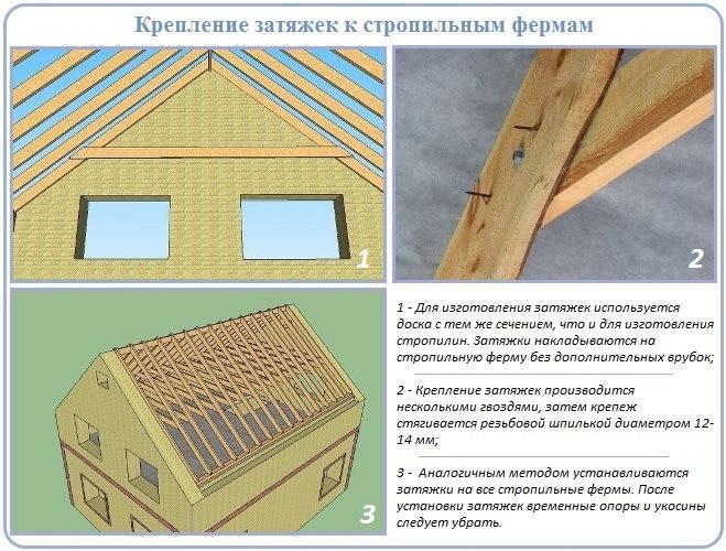 Изготовление и крепление затяжек для висячих стропильных арок двухскатной крыши
