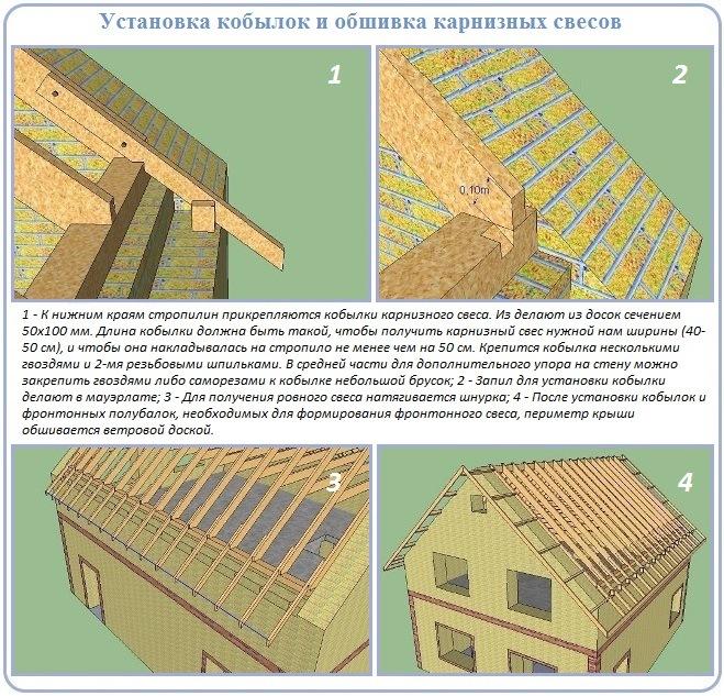 Монтаж кобылок и установка ветровой доски на двухскатную крышу