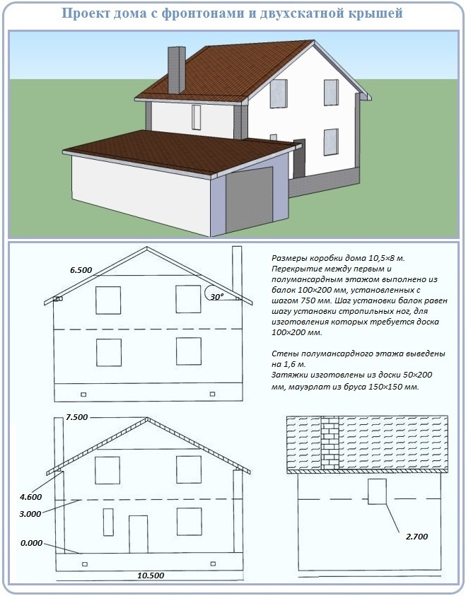 Как построить двухскатную крышу для дома с полумансардой