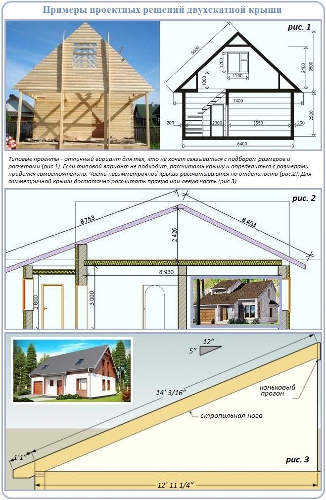 Как сделать расчет двухскатной крыши