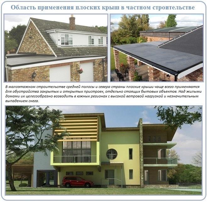 Сфера использования плоских крыш и область их устройства