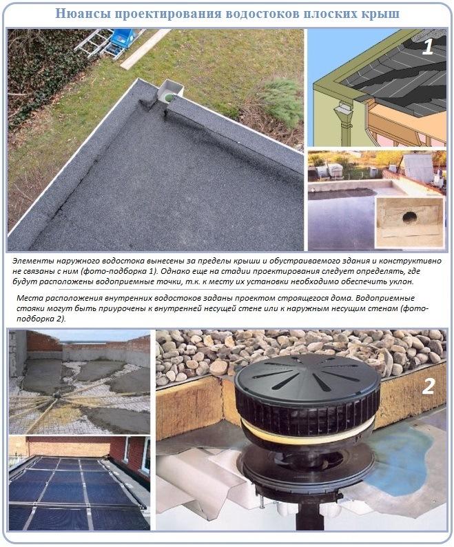Конструкция и элементы наружного и внутреннего водостока плоских крыш