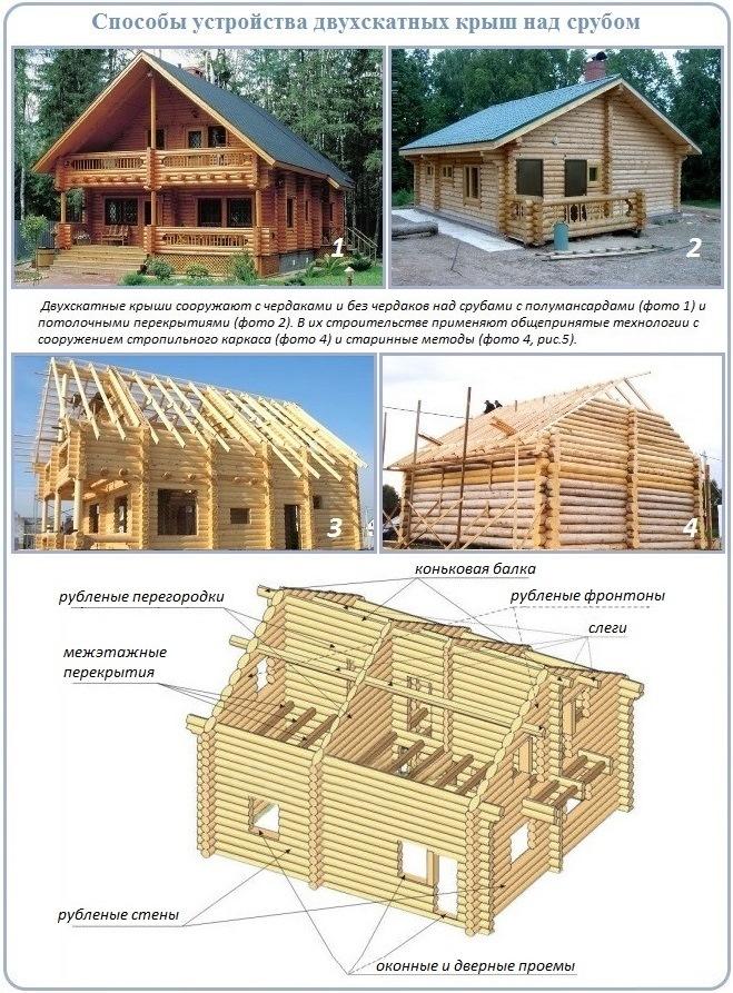 Каким способом может быть построена двухскатная крыша над срубом
