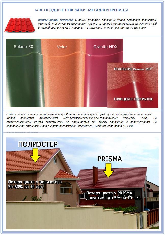 Премиум-покрытия для металлочерепицы