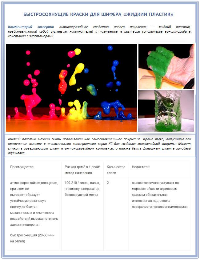 Краски жидкий пластик для шифера
