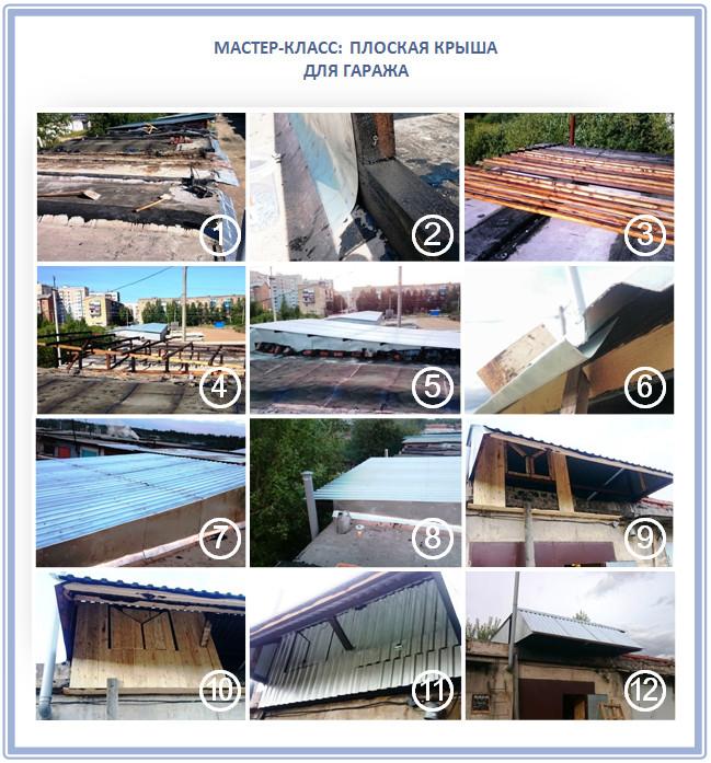 Устройство плоской крыши для гаража