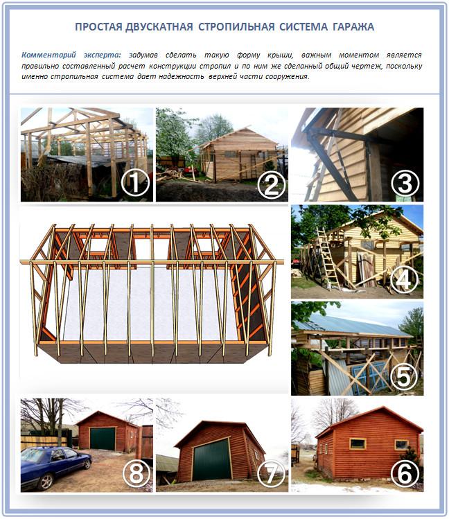 Как сделать двускатную крышу на гараж