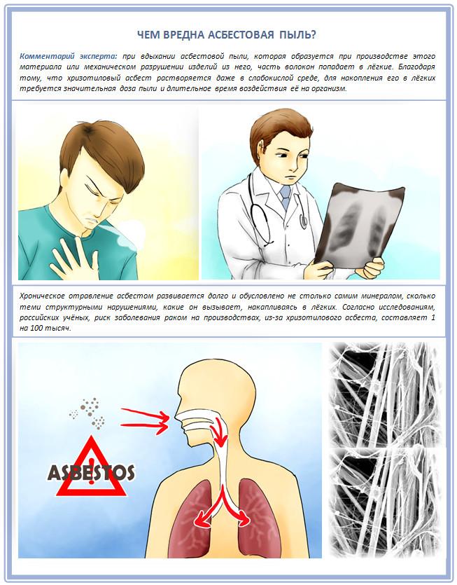 Асбестовая пыль при резке шифера