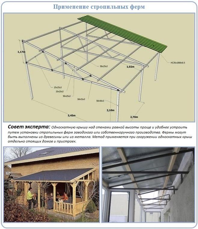 Строительство односкатной крыши посредством монтажа стропильных ферм
