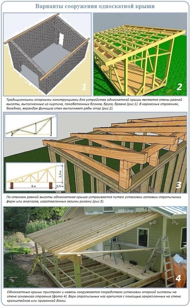 Каким способом построить односкатную крышу своими руками