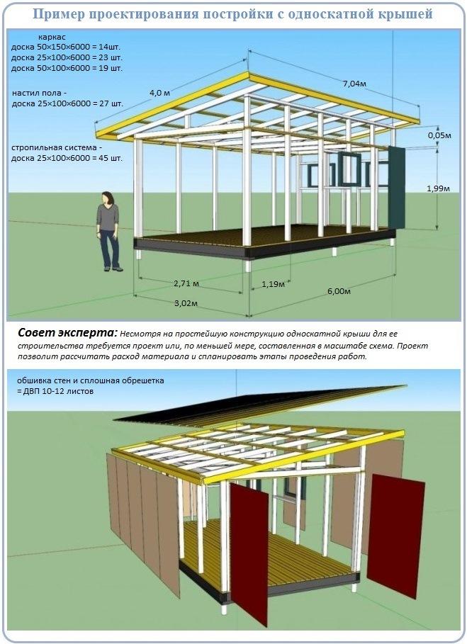 Как построить каркасный дом с односкатной крышей
