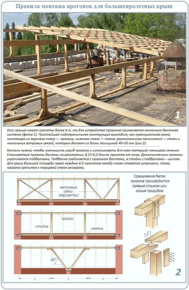Как построить большепролетную односкатную крышу