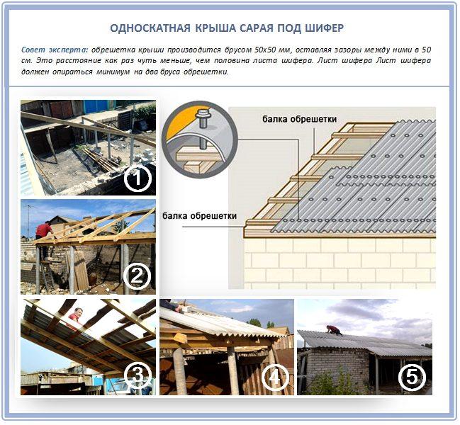 Как сделать односкатную крышу на сарае