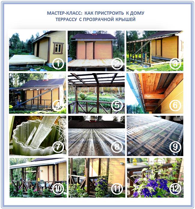 Как пристроить к дому террасу с прозрачной крышей
