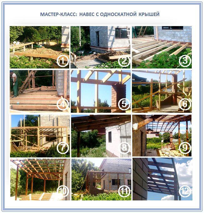 Как пристроить к дому навес с односкатной крышей