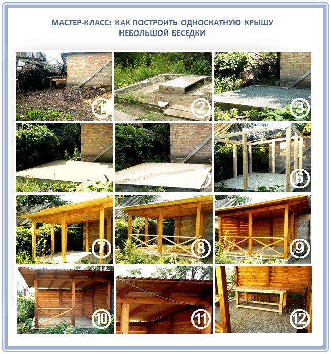 Как самостоятельно построить односкатную крышу на беседке