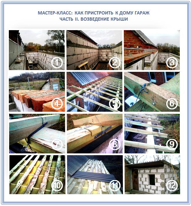 Как пристроить гараж с односкатной крышей?