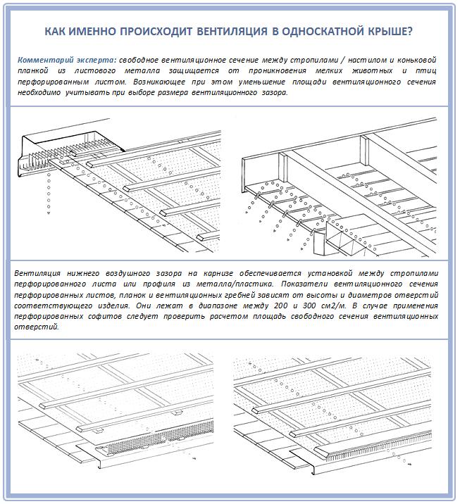 Устройство вентиляции в односкатной крыше