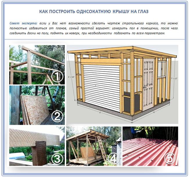 Строительство односкатной крыши без чертежа