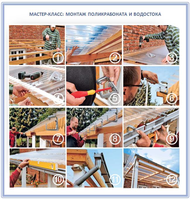 Монтаж водостока для крыши из поликарбоната