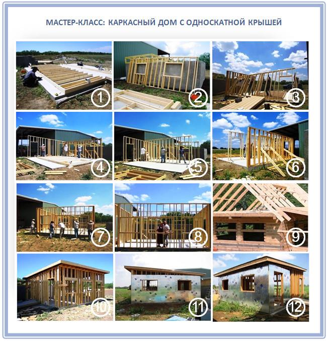 Строительство каркасного дома с односкатной крышей