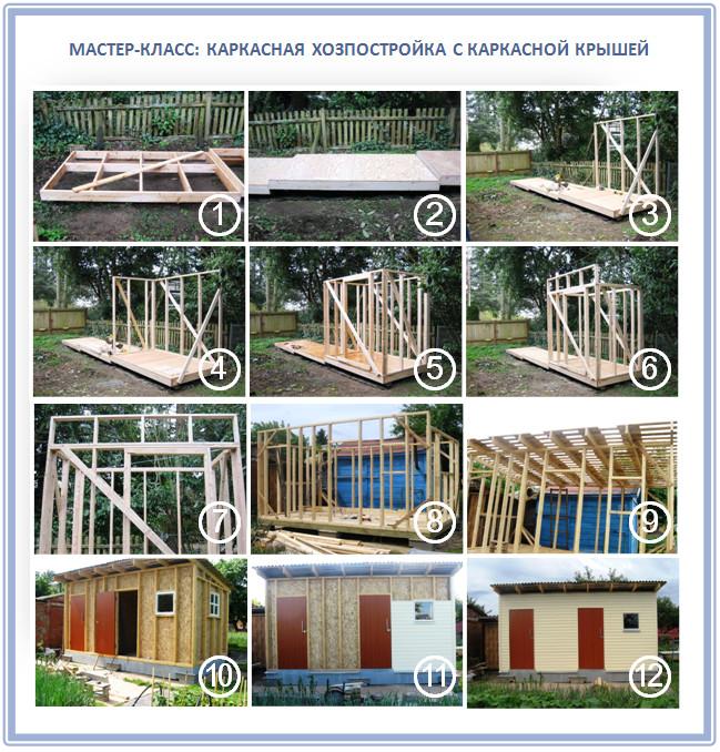 Строительство односкатной крыши с минимальным уклоном