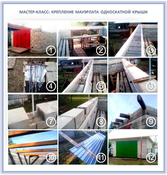 Как сделать мауэрлат для крыши из профнастила