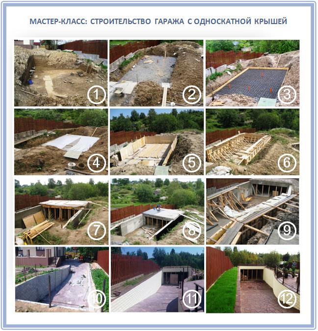 Строительство гаража с односкатной крышей своими руками