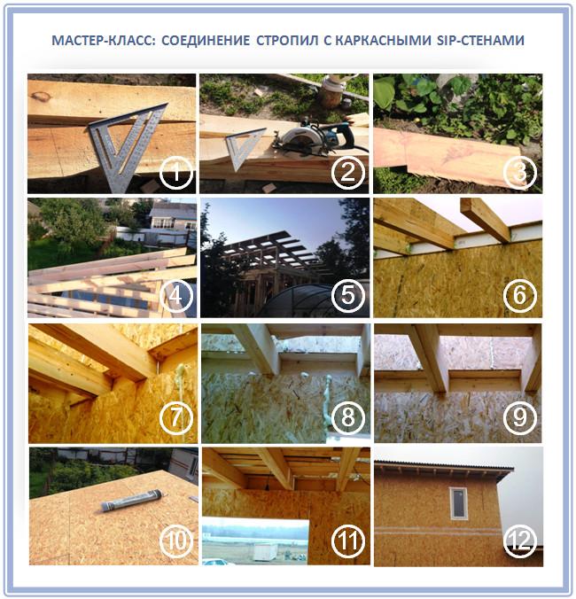 Строительство односкатной крыши в каркасном доме
