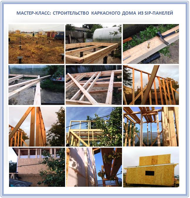 Строительство каркасного дома из сип-панелей