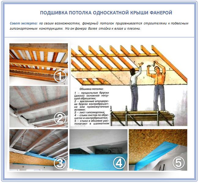 Как подшить потолок плитами из отходов древесины
