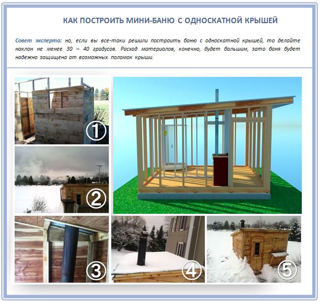 Мини-баня с односкатной крышей