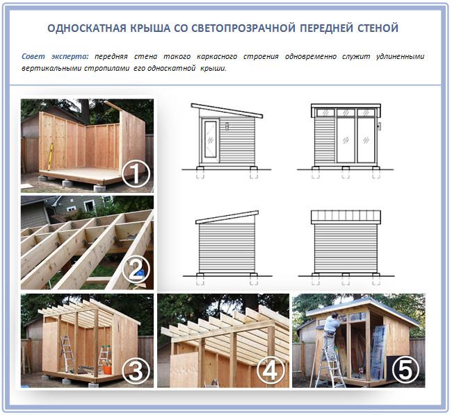 Как построить баню без окон?