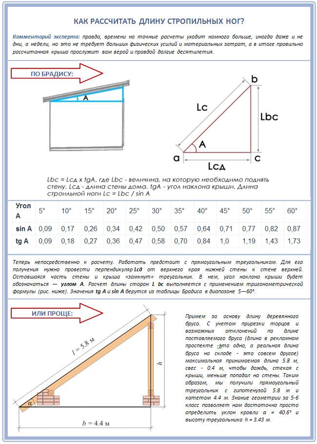 Как рассчитать длину стропил односкатной крыши?