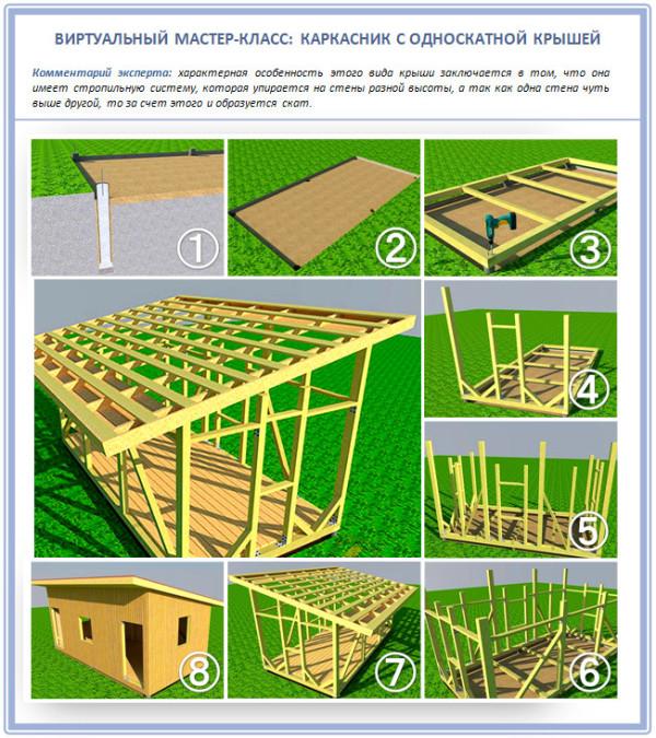 Оформить участок в детском саду