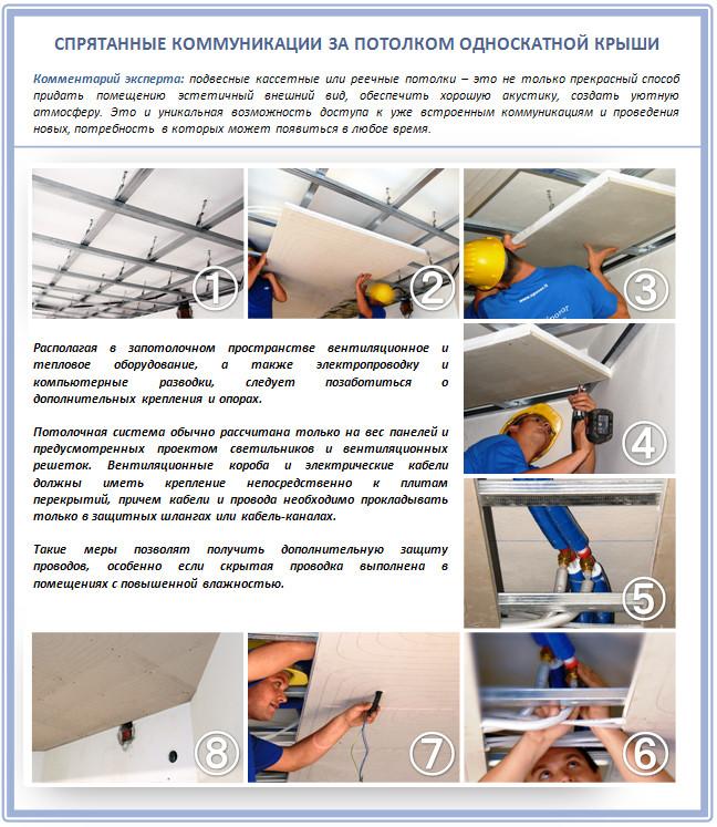 Как спрятать коммуникации за подвесным потолком