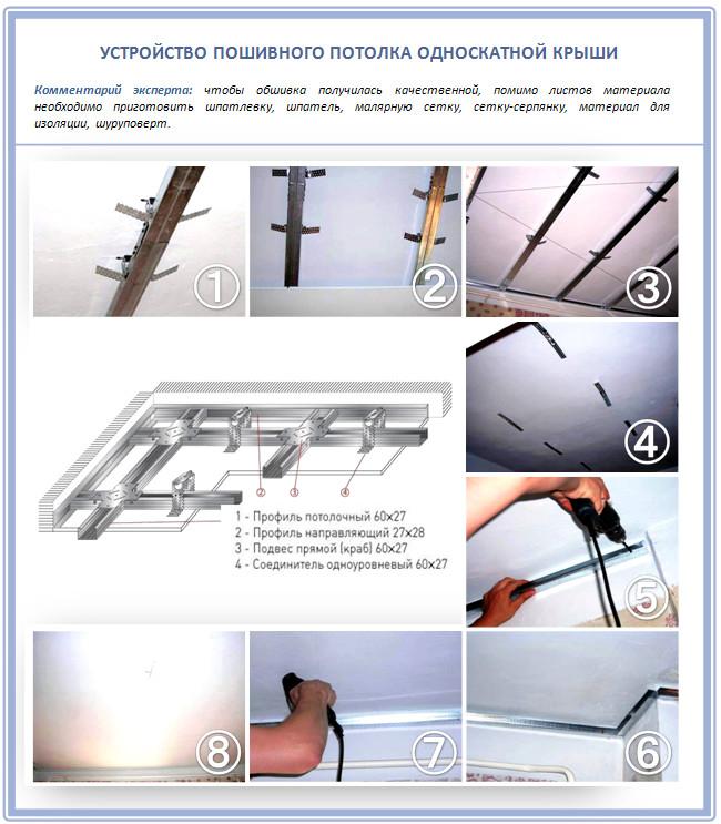 Как правильно устанавливать металлические профили для потолка