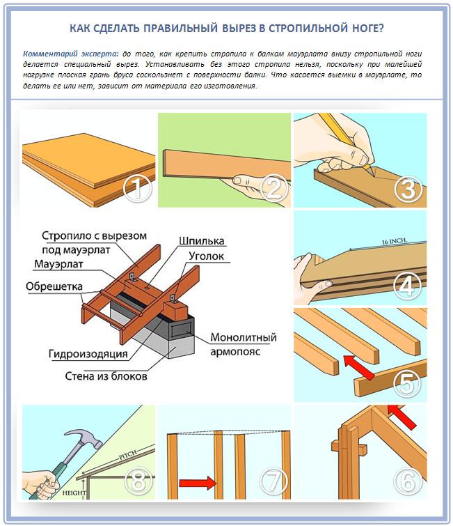Как изготовить стропила для односкатной крыши