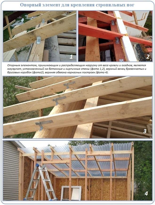 К каким элементам производится крепление стропилин односкатной крыши