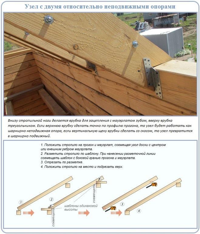 Как производится установка стропил односкатной крыши